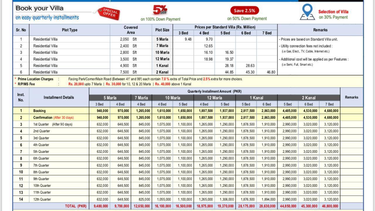 Villa-payment-plan
