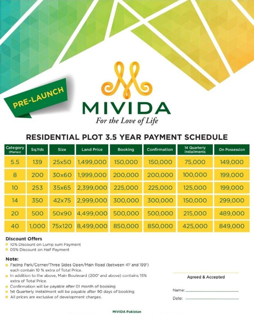 MIvida Payment Plan